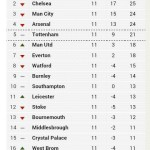 epl-table